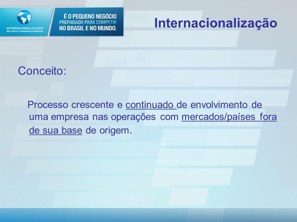 Internacionalização Conceito: