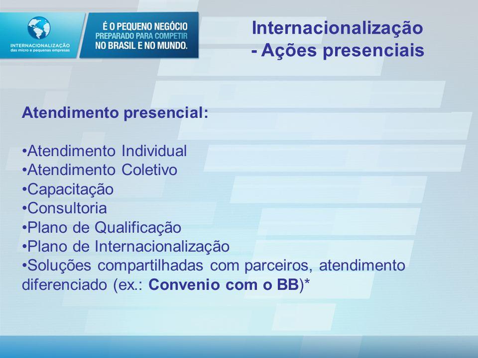 Internacionalização - Ações presenciais