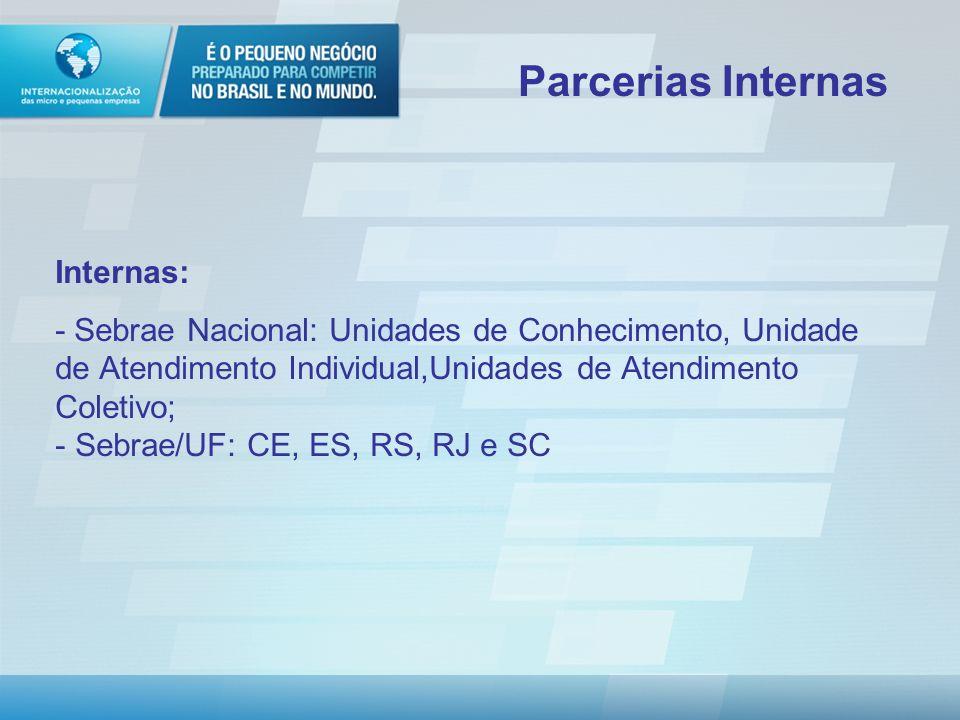 Parcerias Internas Internas: