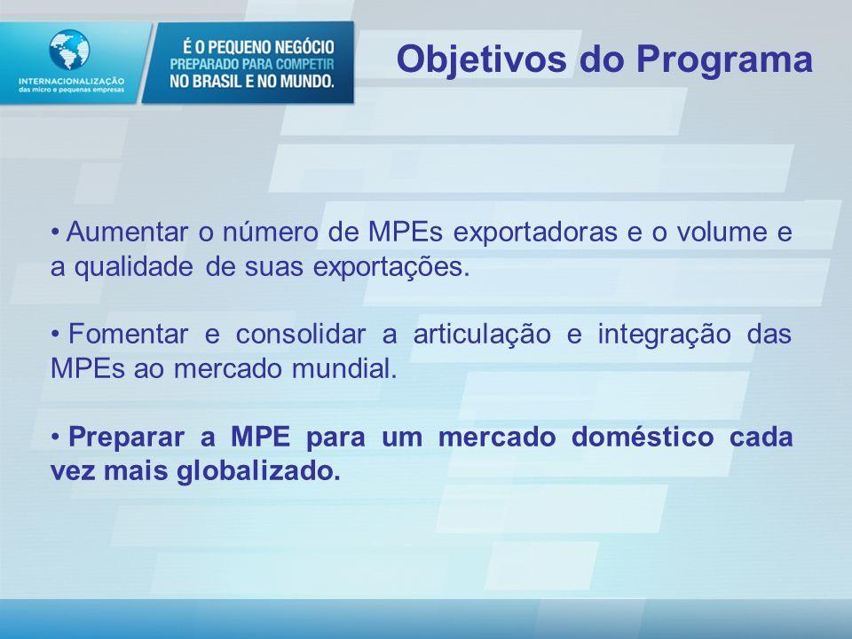 Objetivos do Programa Aumentar o número de MPEs exportadoras e o volume e a qualidade de suas exportações.