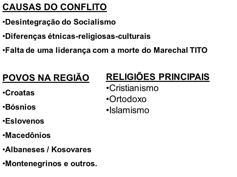 CAUSAS DO CONFLITO POVOS NA REGIÃO RELIGIÕES PRINCIPAIS Cristianismo