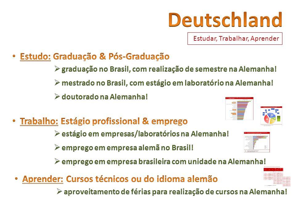 Deutschland Estudo: Graduação & Pós-Graduação