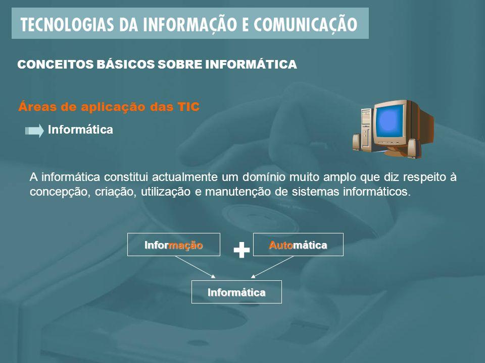 + Áreas de aplicação das TIC Informática