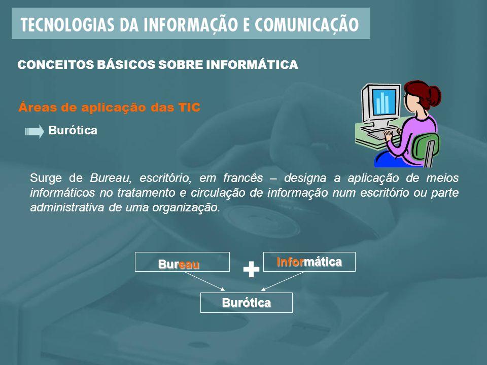 + Áreas de aplicação das TIC Burótica