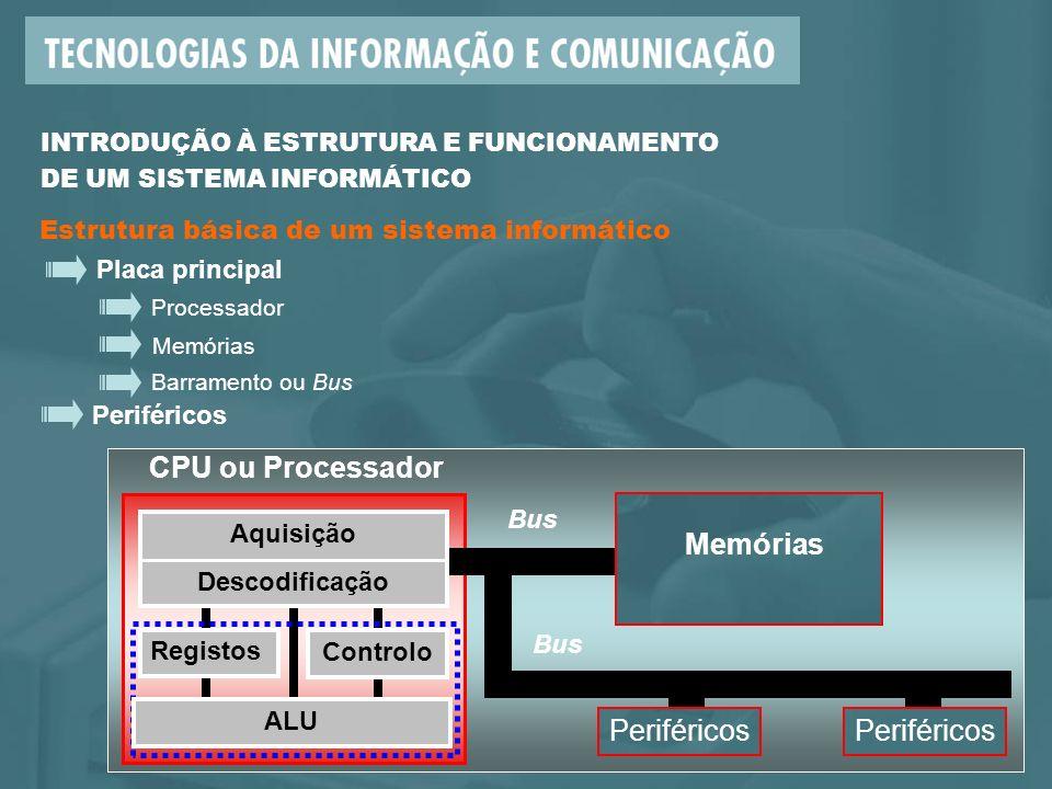 CPU ou Processador Memórias Periféricos