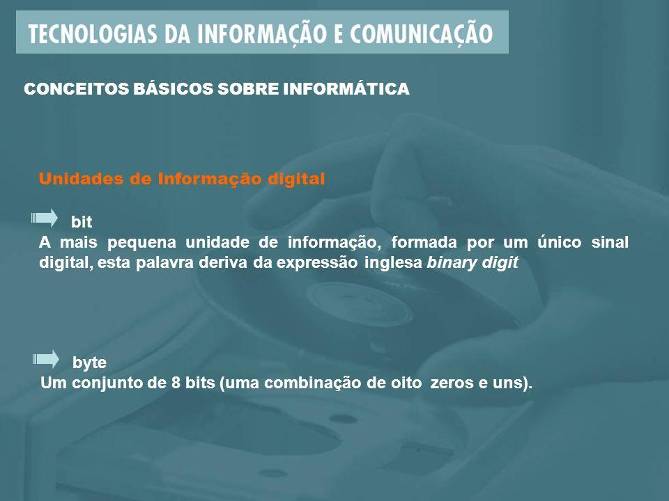 Unidades de Informação digital