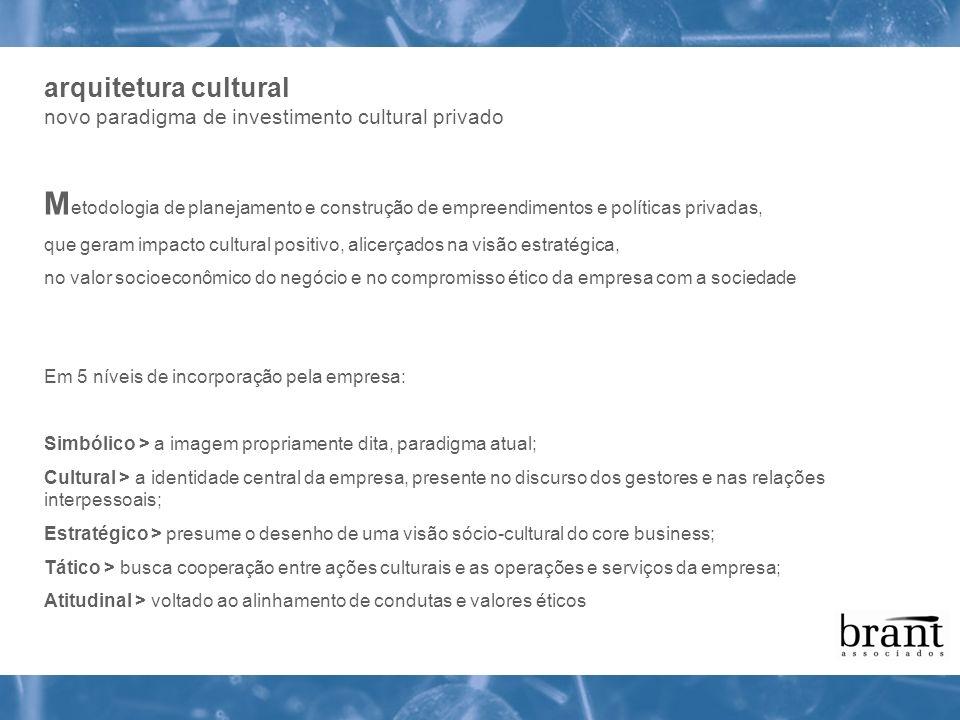 arquitetura cultural novo paradigma de investimento cultural privado.