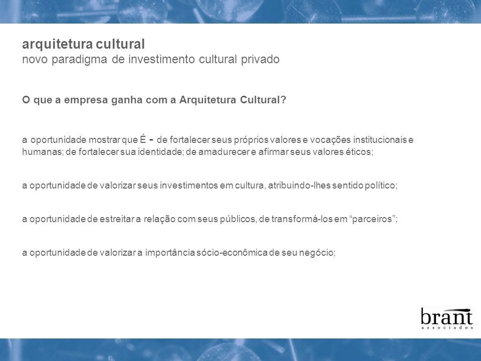 arquitetura cultural novo paradigma de investimento cultural privado