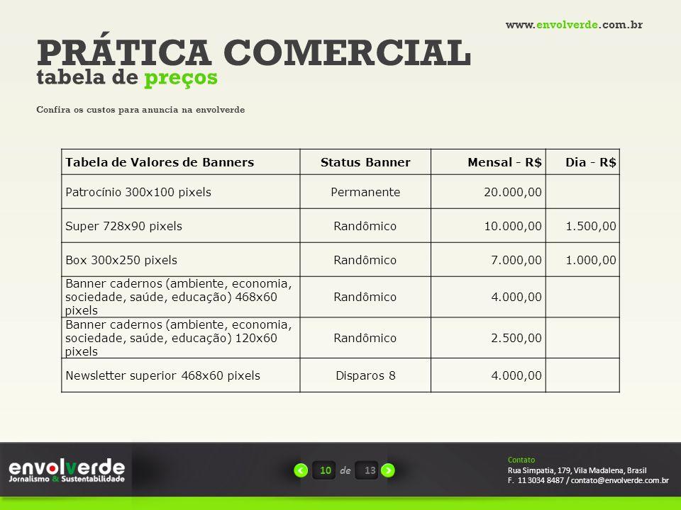PRÁTICA COMERCIAL tabela de preços www.envolverde.com.br