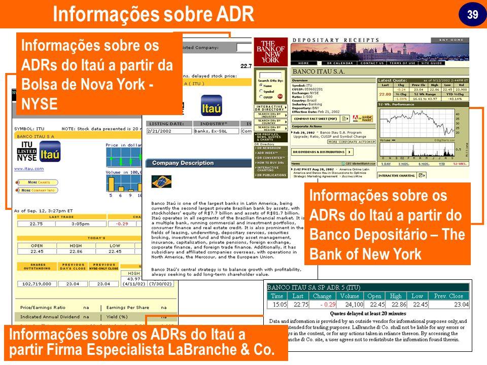 Informações sobre ADR Informações sobre os ADRs do Itaú a partir da Bolsa de Nova York - NYSE.