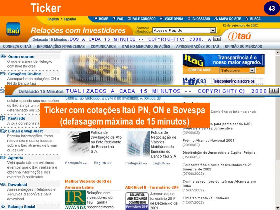 Ticker Ticker com cotações Itaú PN, ON e Bovespa