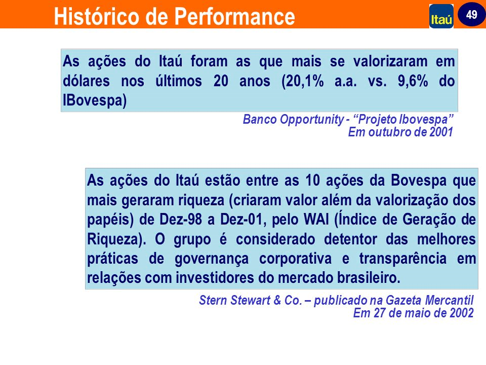 Histórico de Performance