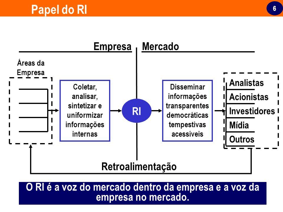 Coletar, analisar, sintetizar e uniformizar informações internas