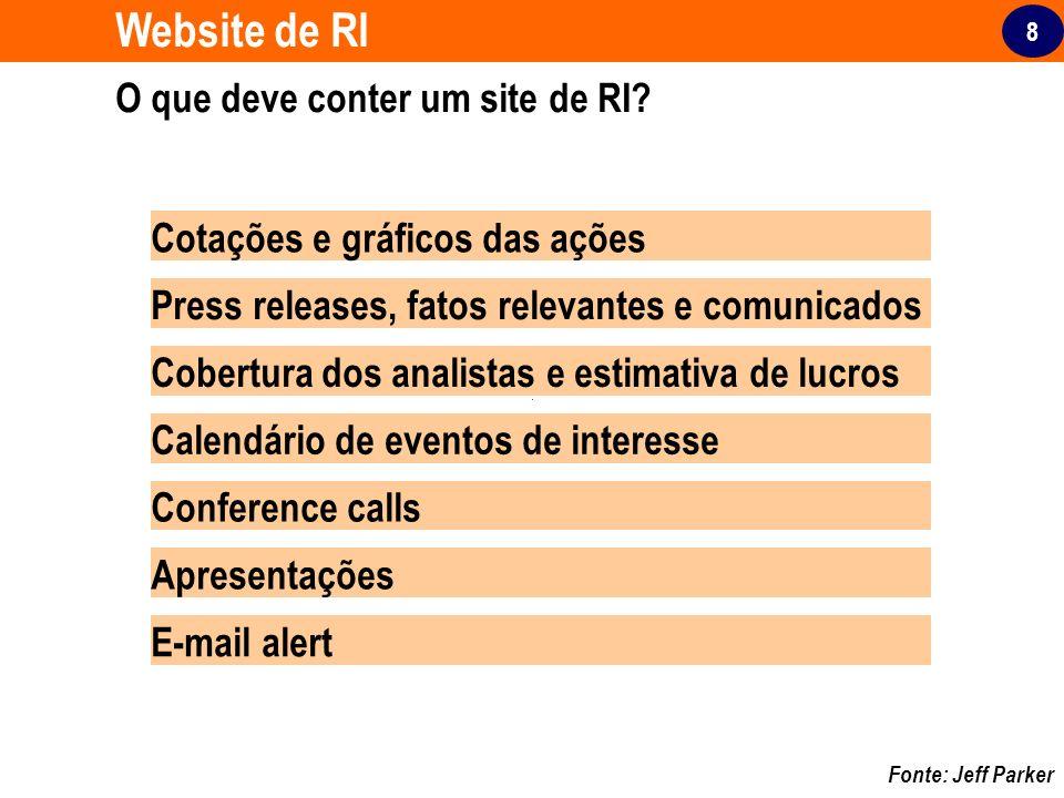 Website de RI O que deve conter um site de RI