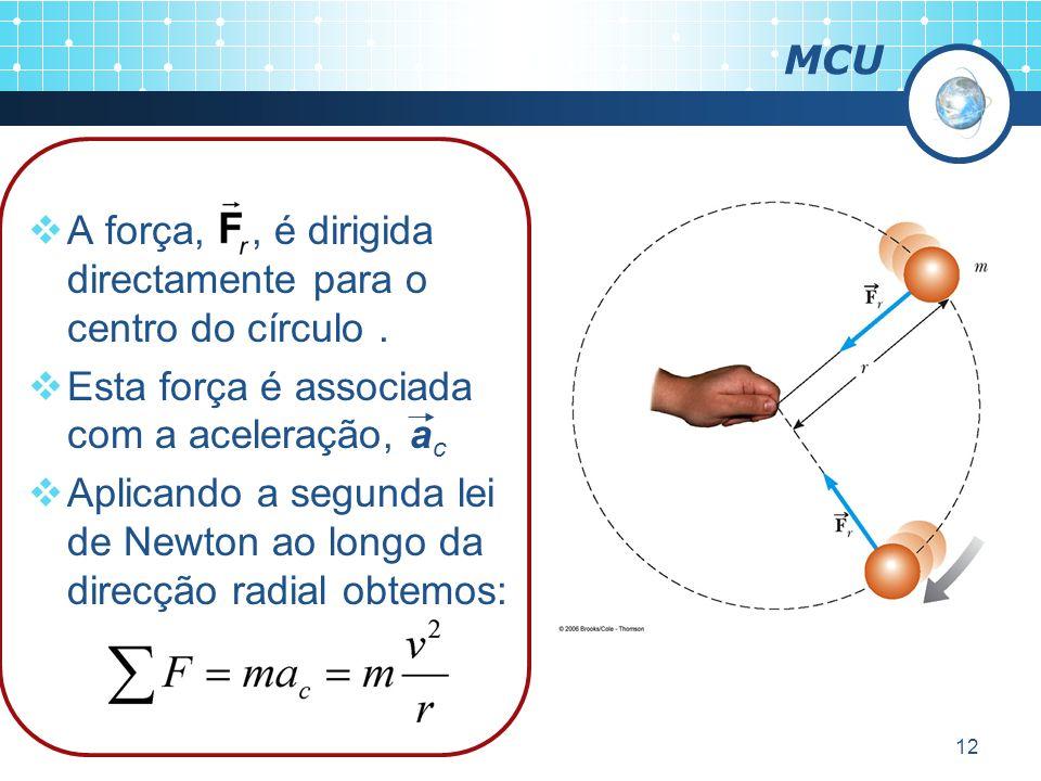 MCU A força, , é dirigida directamente para o centro do círculo . Esta força é associada com a aceleração, ac.