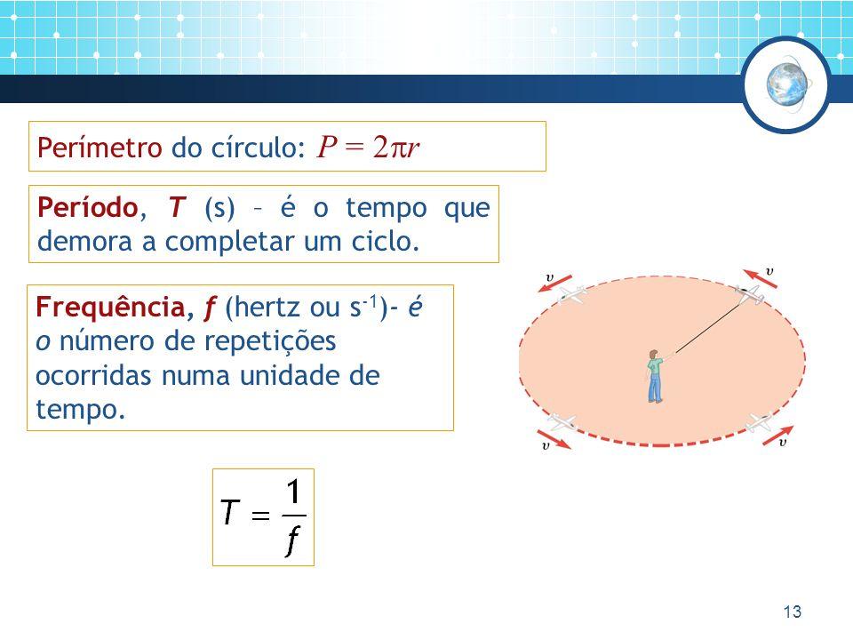 Perímetro do círculo: P = 2pr