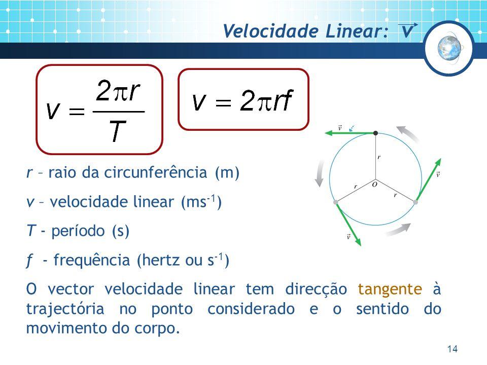 Velocidade Linear: v r – raio da circunferência (m)