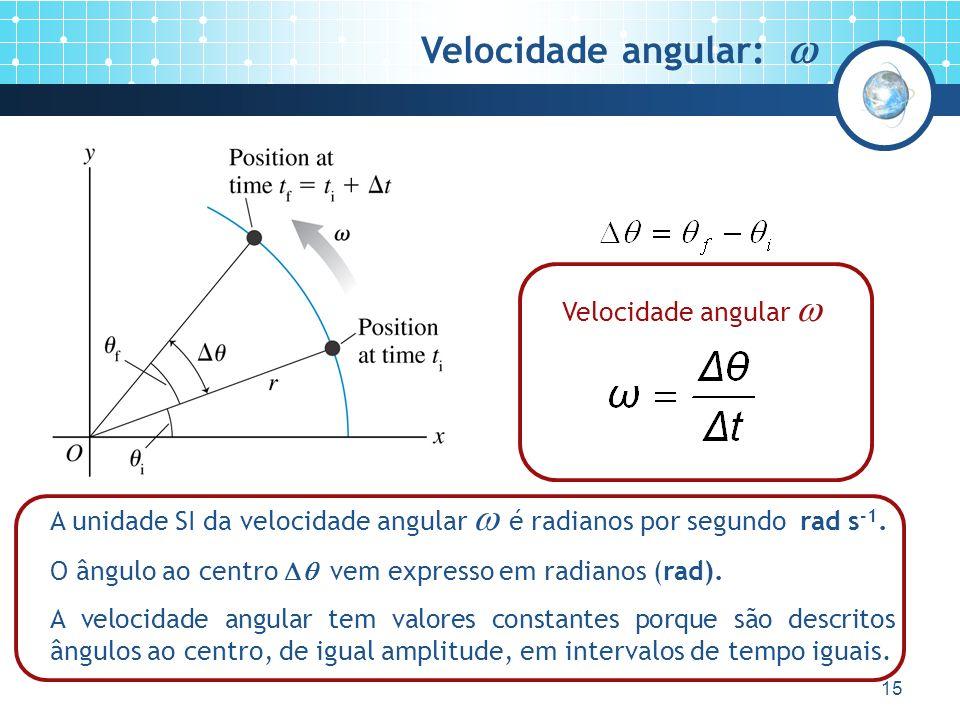 Velocidade angular:  Velocidade angular 
