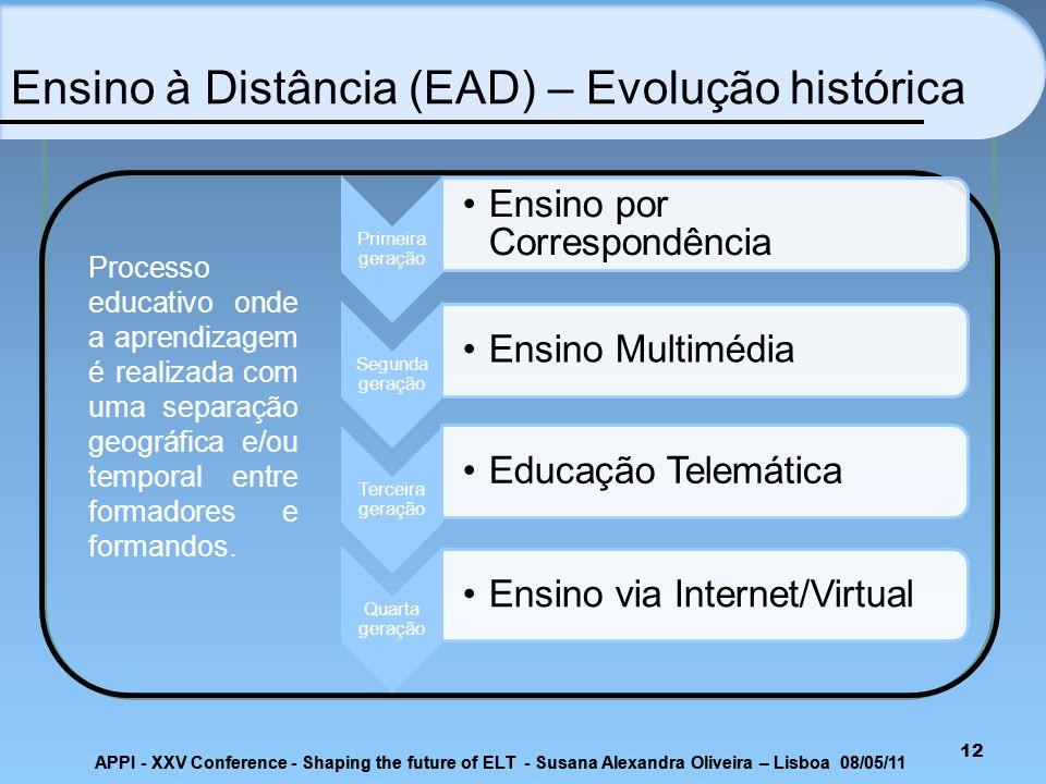 Ensino à Distância (EAD) – Evolução histórica