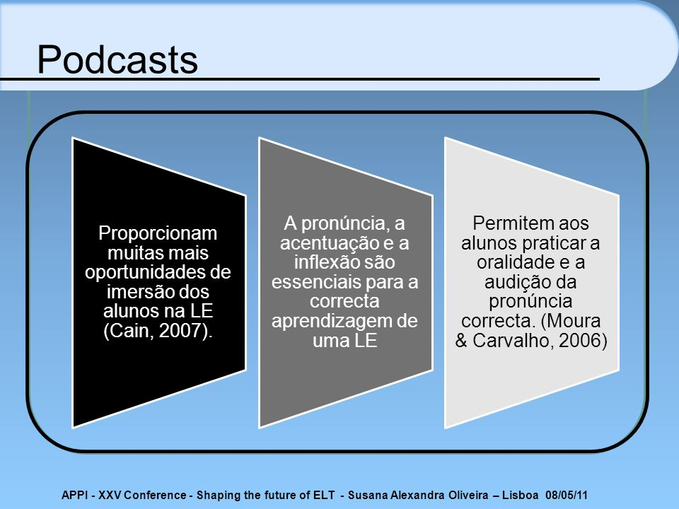 Podcasts Proporcionam muitas mais oportunidades de imersão dos alunos na LE (Cain, 2007).