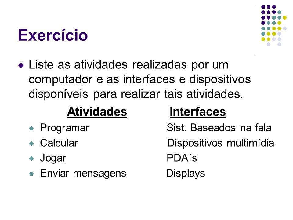 Atividades Interfaces