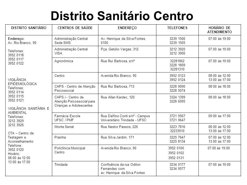 Distrito Sanitário Centro HORÁRIO DE ATENDIMENTO