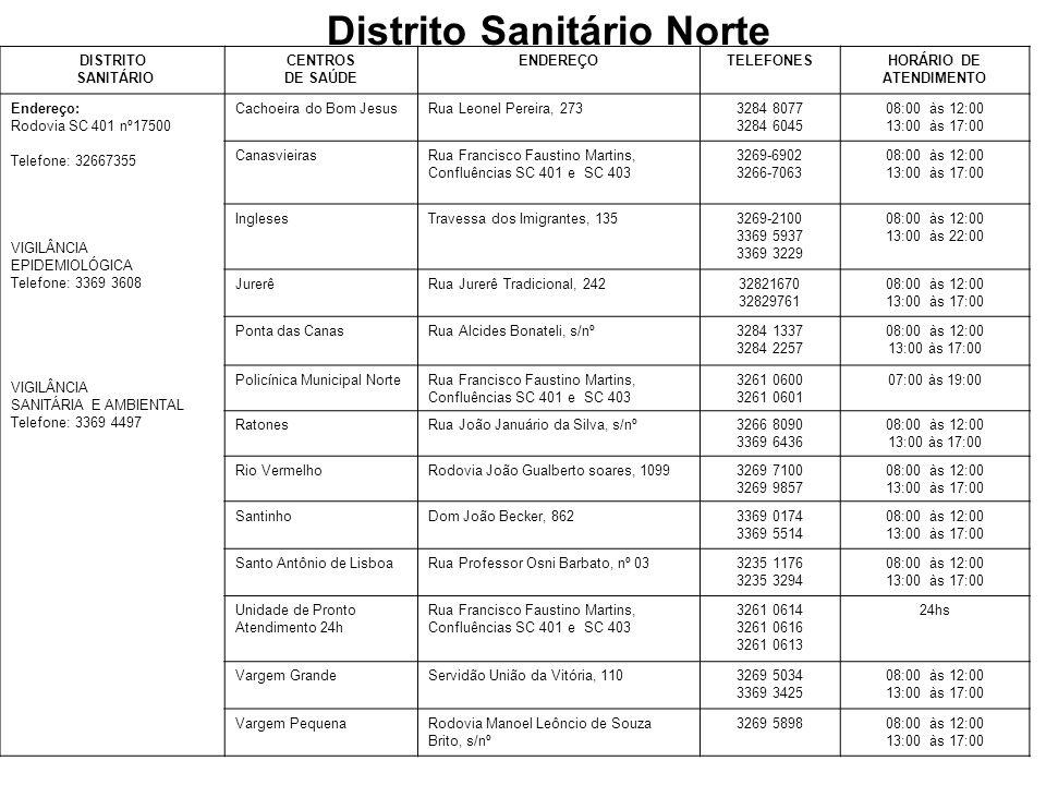 Distrito Sanitário Norte HORÁRIO DE ATENDIMENTO