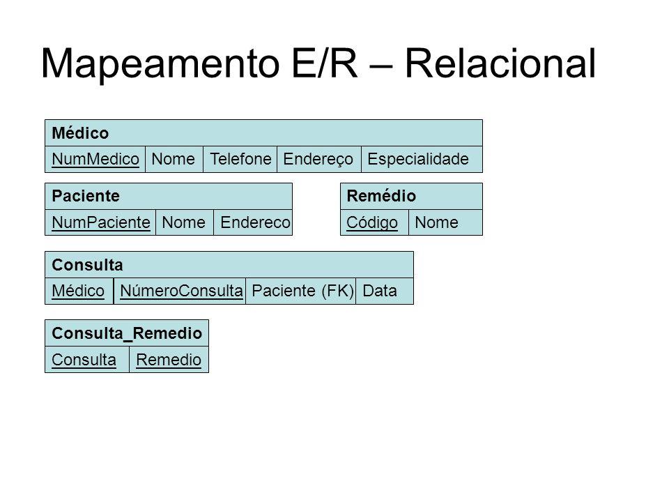Mapeamento E/R – Relacional