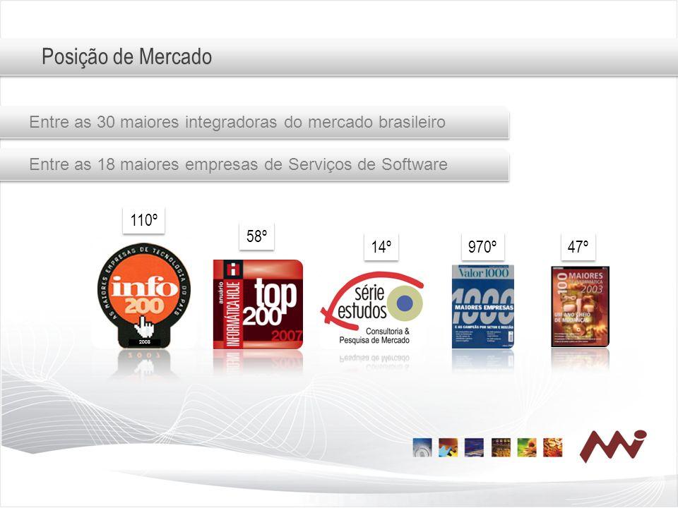 Posição de Mercado Entre as 30 maiores integradoras do mercado brasileiro. Entre as 18 maiores empresas de Serviços de Software.