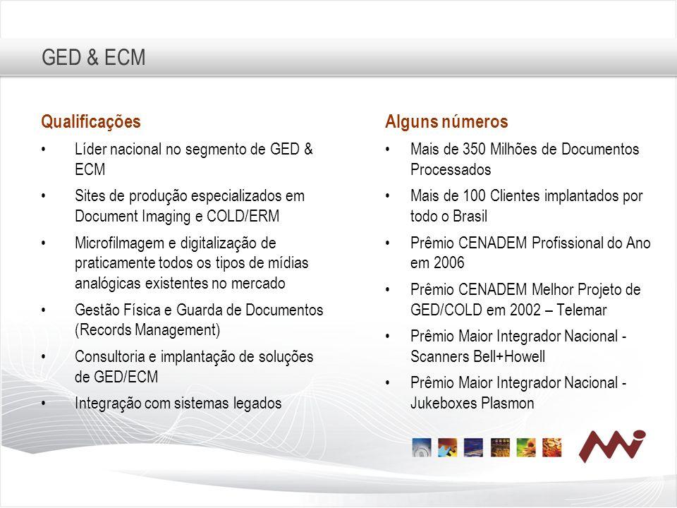 GED & ECM Qualificações Alguns números