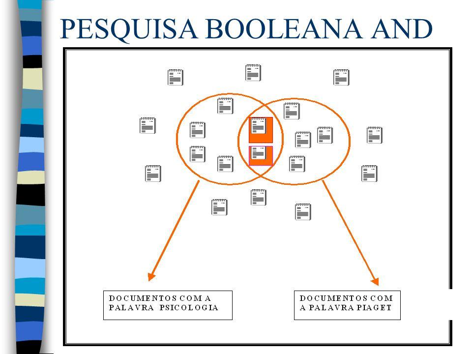 PESQUISA BOOLEANA AND