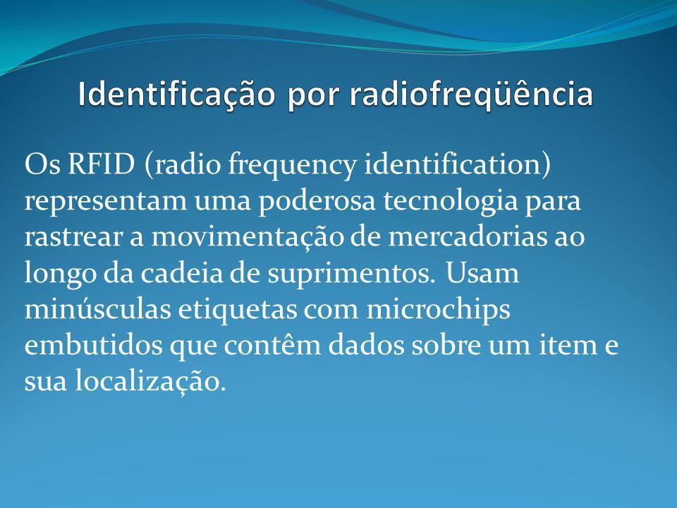 Identificação por radiofreqüência