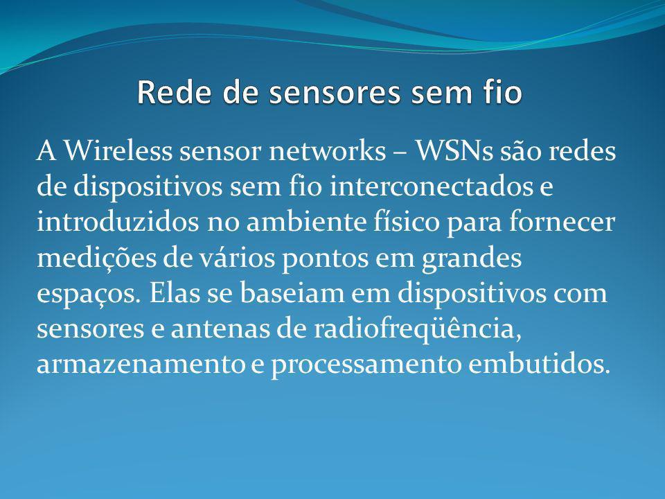 Rede de sensores sem fio