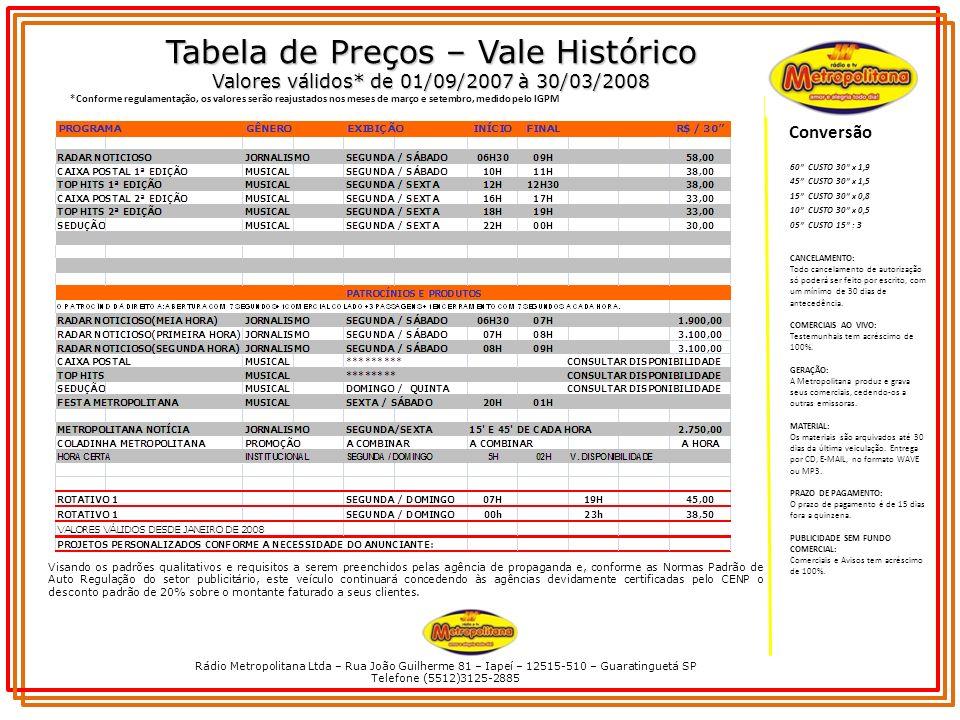 Tabela de Preços – Vale Histórico