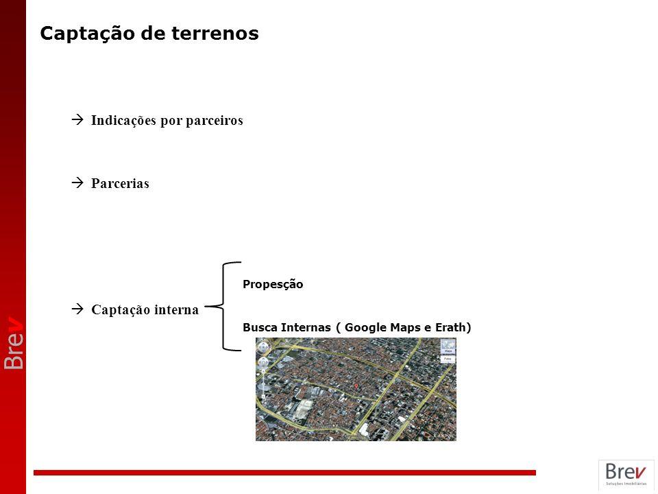 Captação de terrenos Indicações por parceiros Parcerias