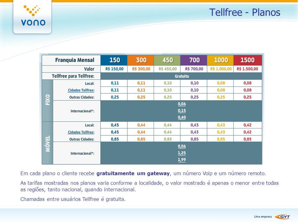 Tellfree - Planos Em cada plano o cliente recebe gratuitamente um gateway, um número Voip e um número remoto.