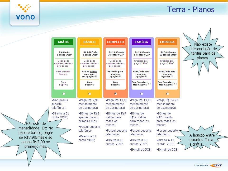 Terra - Planos Não existe diferenciação de tarifas para os planos.