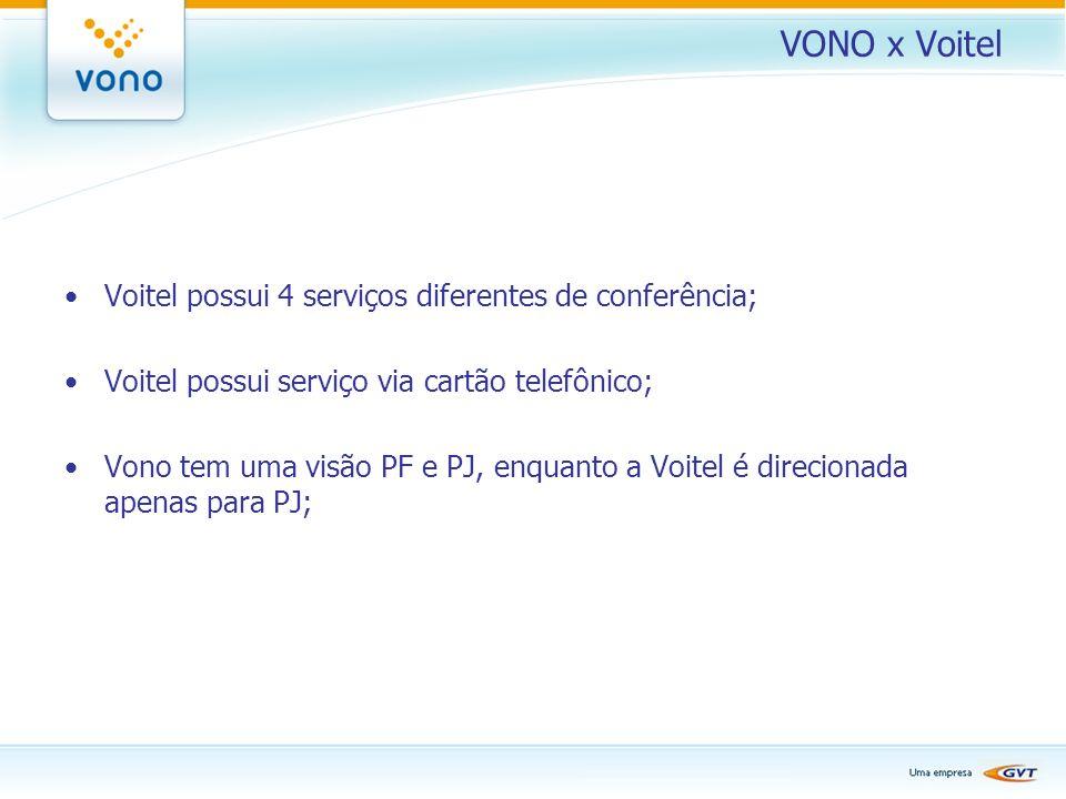 VONO x Voitel Voitel possui 4 serviços diferentes de conferência;