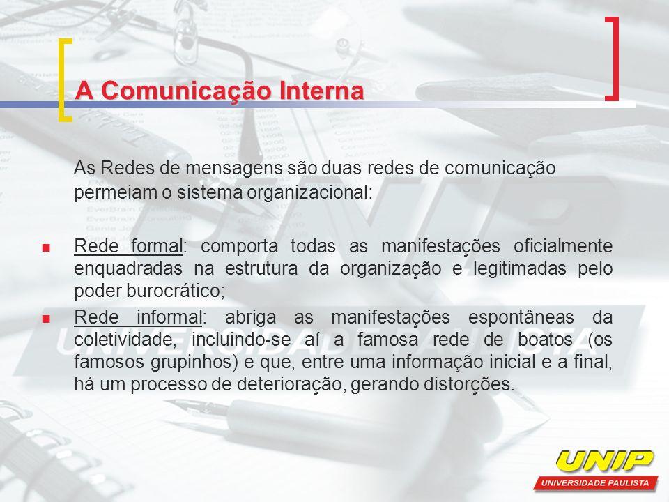 A Comunicação Interna As Redes de mensagens são duas redes de comunicação permeiam o sistema organizacional: