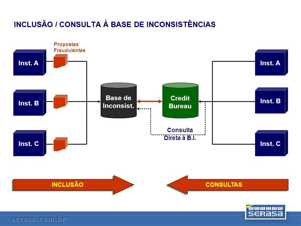 INCLUSÃO / CONSULTA À BASE DE INCONSISTÊNCIAS