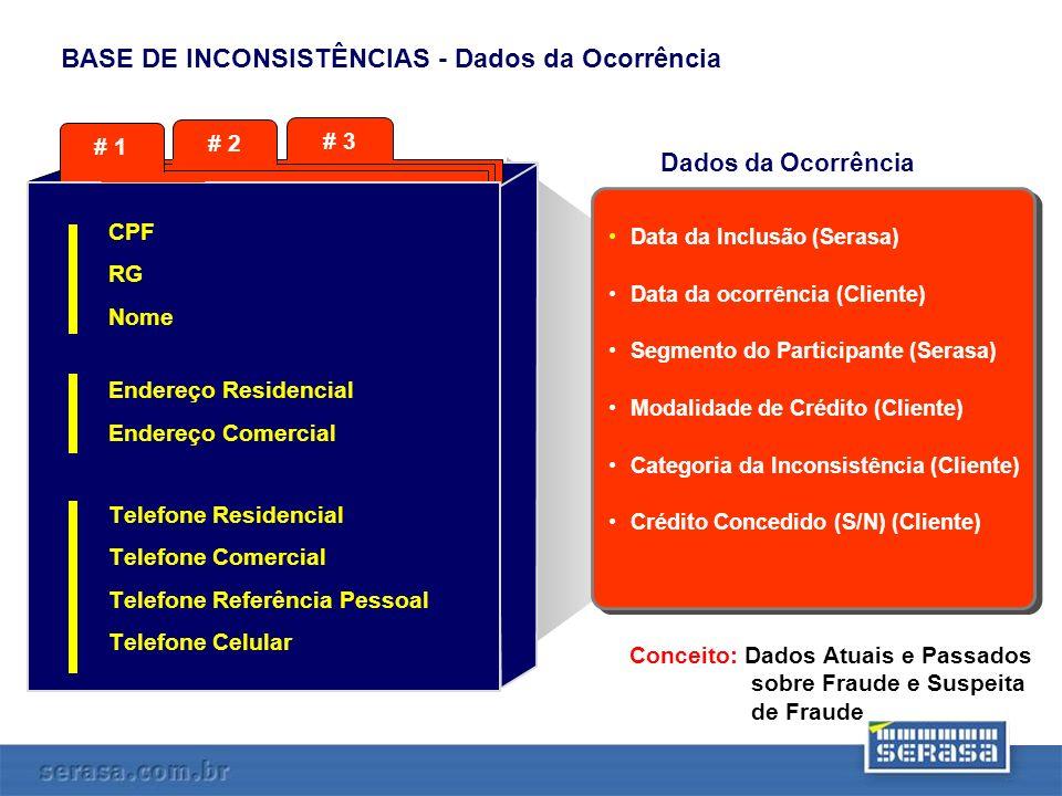 BASE DE INCONSISTÊNCIAS - Dados da Ocorrência