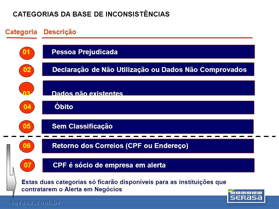 CATEGORIAS DA BASE DE INCONSISTÊNCIAS