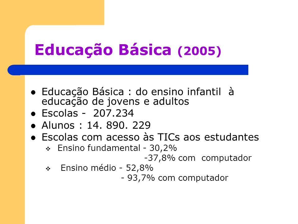 Educação Básica (2005) Educação Básica : do ensino infantil à educação de jovens e adultos. Escolas - 207.234.