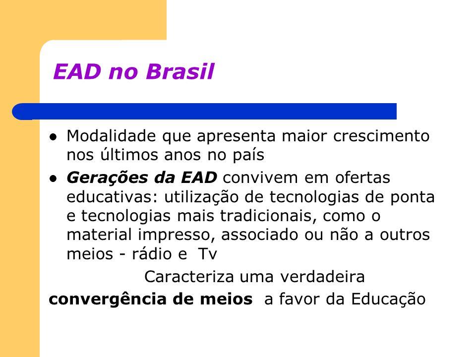EAD no Brasil Modalidade que apresenta maior crescimento nos últimos anos no país.