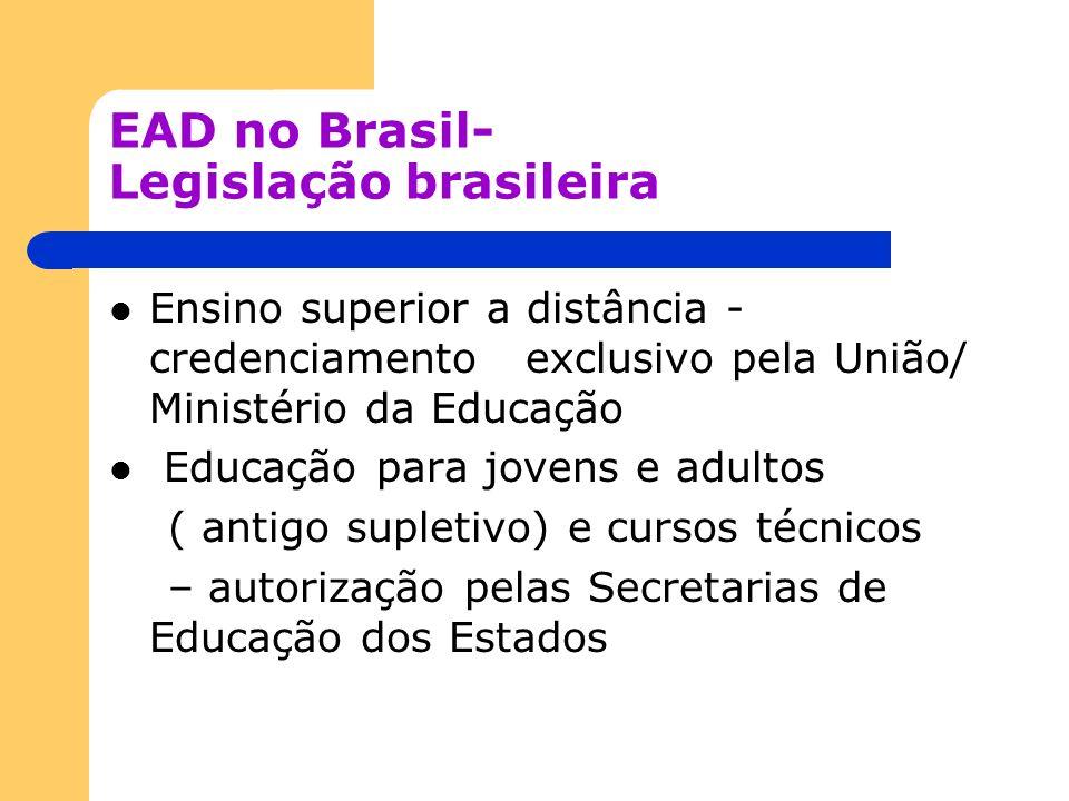 EAD no Brasil- Legislação brasileira