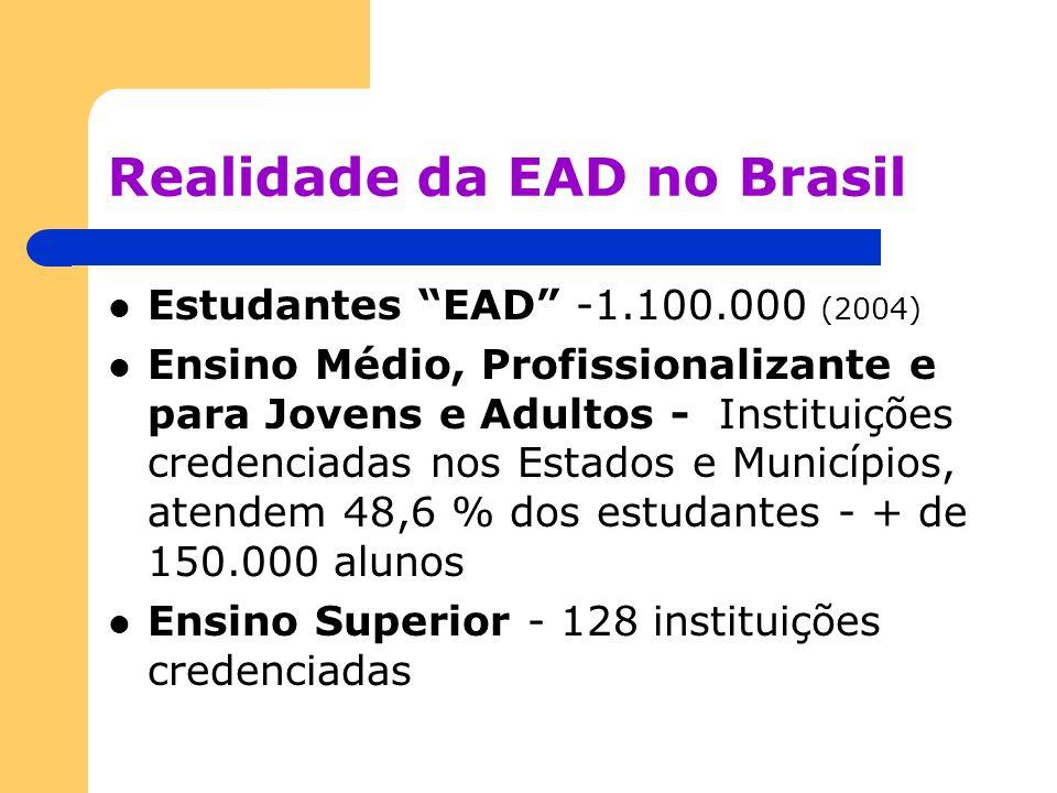 Realidade da EAD no Brasil
