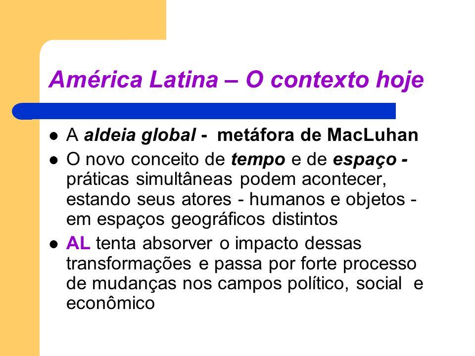 América Latina – O contexto hoje
