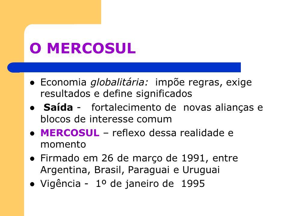O MERCOSUL Economia globalitária: impõe regras, exige resultados e define significados.