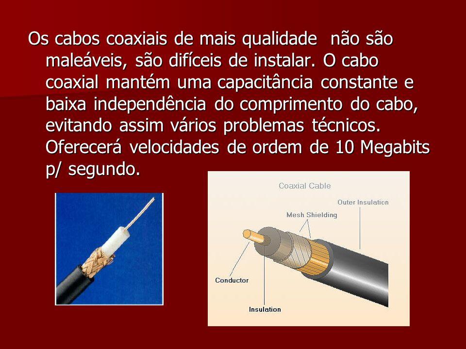 Os cabos coaxiais de mais qualidade não são maleáveis, são difíceis de instalar.