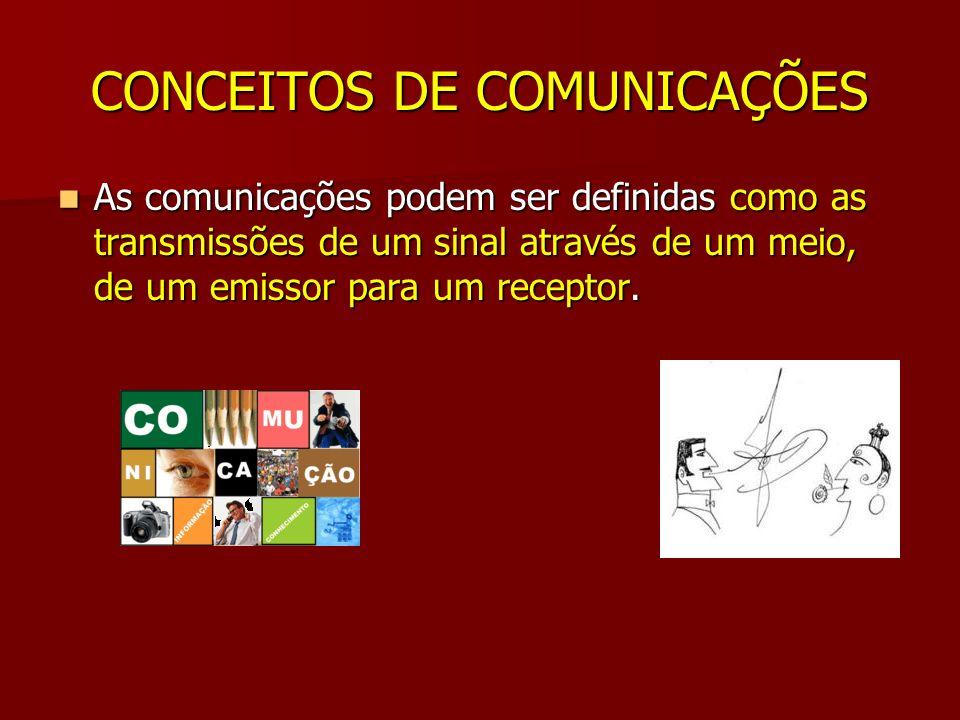 CONCEITOS DE COMUNICAÇÕES